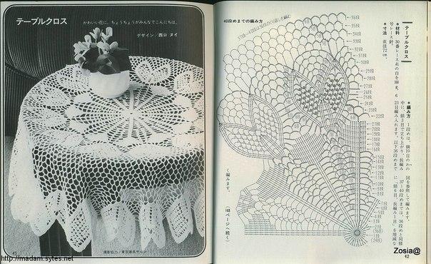 15+ Maravillosos Modelos de Manteles en Ganchillo